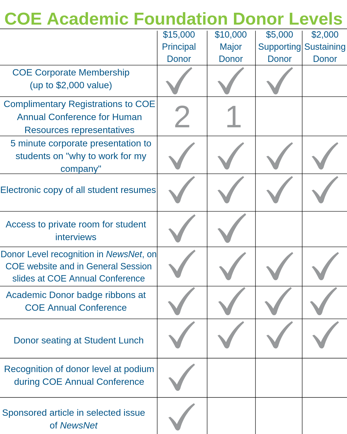 COE Foundation Template (1).png